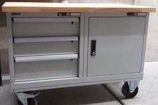 - Vybavení dílen a šaten výzkumného pracoviště ČVUT